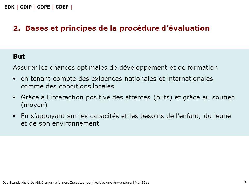 7 Das Standardisierte Abklärungsverfahren: Zielsetzungen, Aufbau und Anwendung | Mai 2011 2. Bases et principes de la procédure dévaluation But Assure