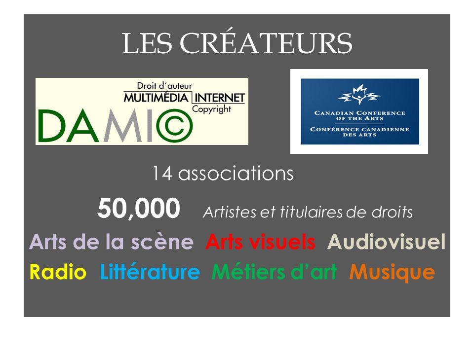 LES CRÉATEURS 14 associations 50,000 Artistes et titulaires de droits Arts de la scène Arts visuels Audiovisuel Radio Littérature Métiers dart Musique