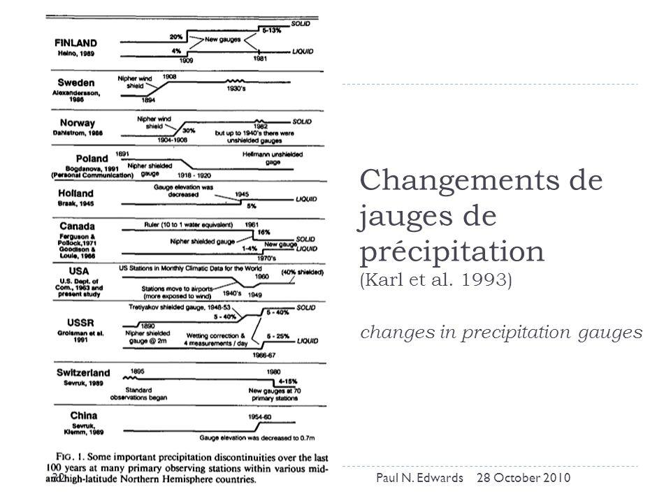 Changements de jauges de précipitation (Karl et al.