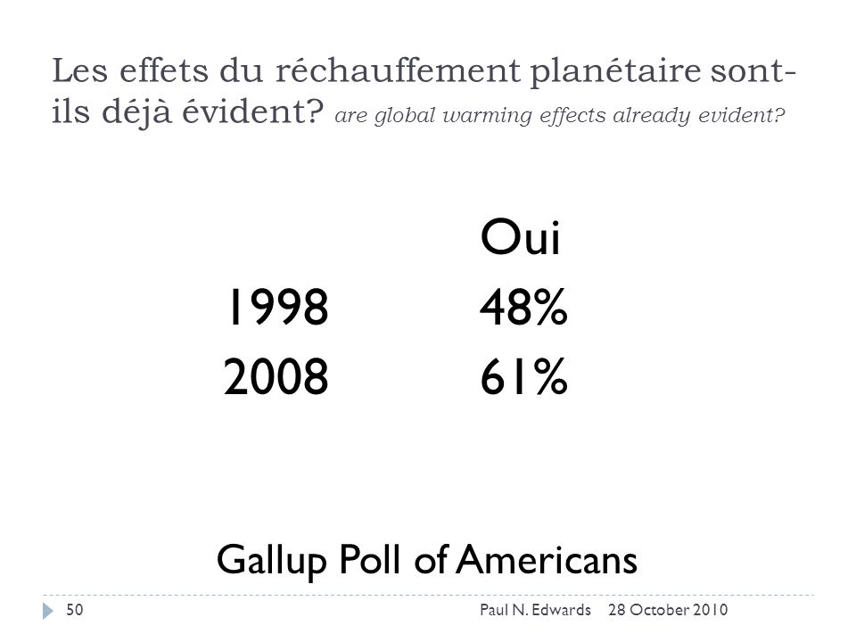 Les effets du réchauffement planétaire sont- ils déjà évident.