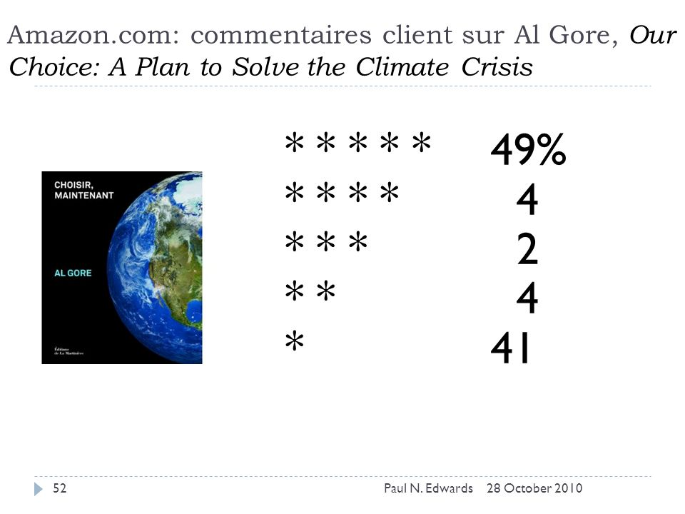 Amazon.com: commentaires client sur Al Gore, Our Choice: A Plan to Solve the Climate Crisis * * * * *49% * * * * 4 * * * 2 * * 4 *41 28 October 201052Paul N.