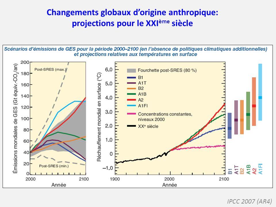 Changements globaux dorigine anthropique: projections pour le XXI ème siècle IPCC 2007 (AR4)