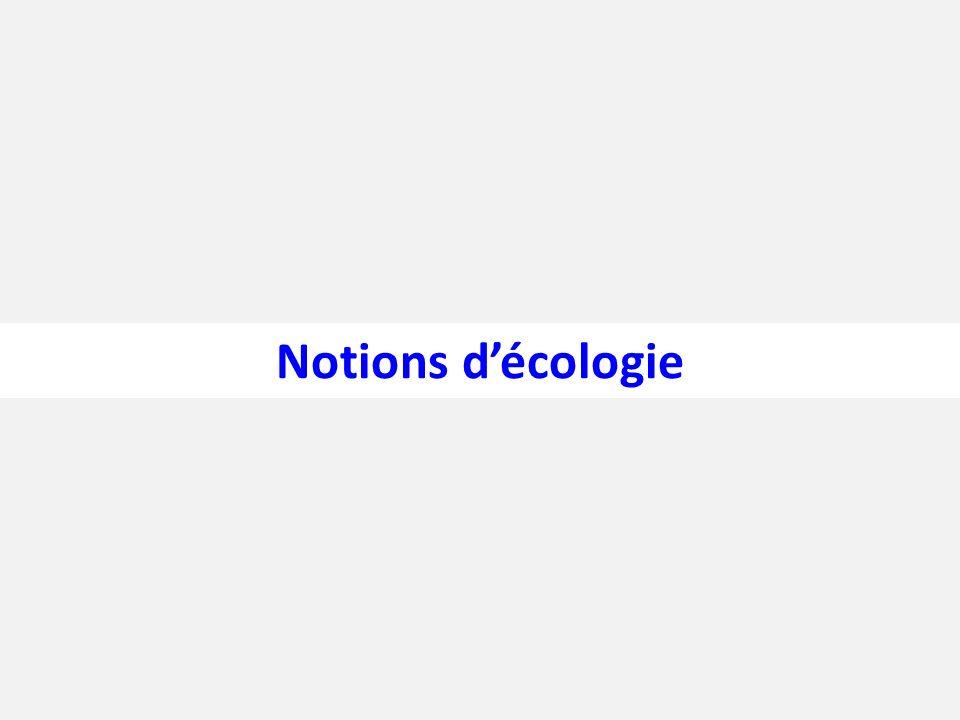 Notions décologie