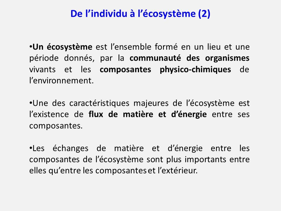 De lindividu à lécosystème (2) Un écosystème est lensemble formé en un lieu et une période donnés, par la communauté des organismes vivants et les com