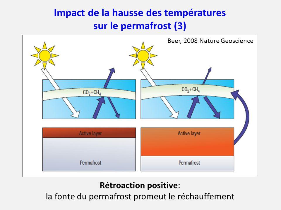 Impact de la hausse des températures sur le permafrost (3) Rétroaction positive: la fonte du permafrost promeut le réchauffement Beer, 2008 Nature Geo