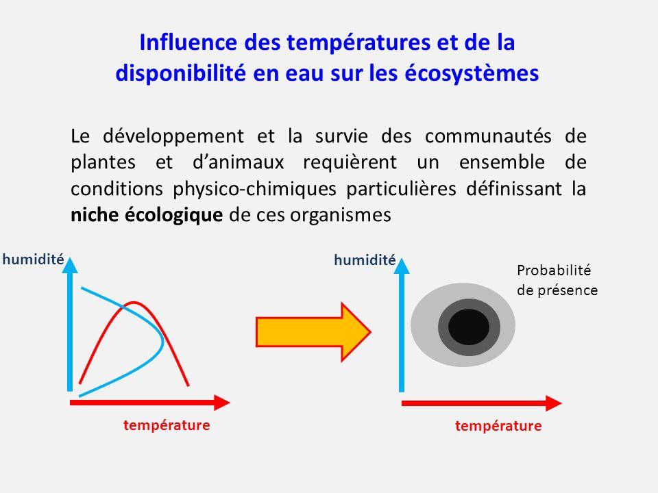 Influence des températures et de la disponibilité en eau sur les écosystèmes Le développement et la survie des communautés de plantes et danimaux requ