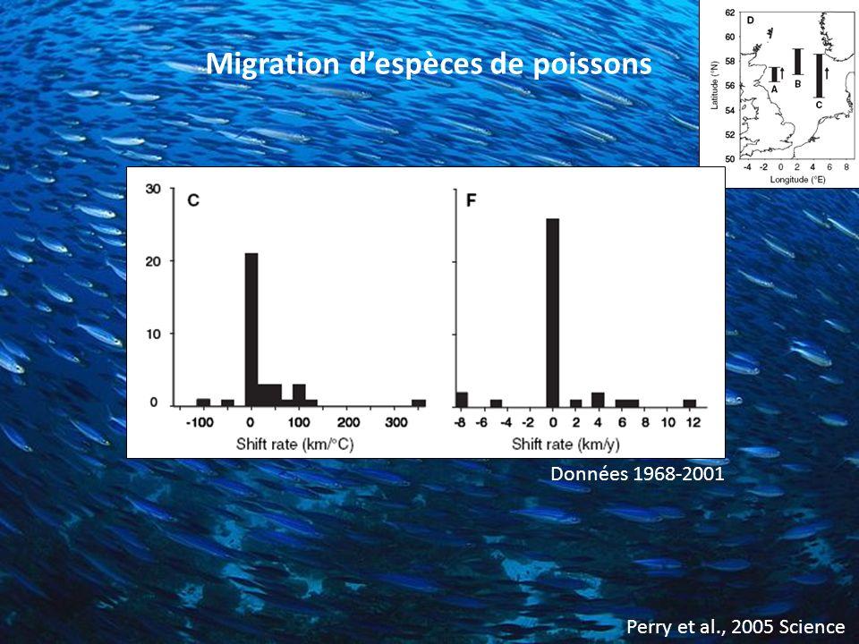 Perry et al., 2005 Science Migration despèces de poissons Données 1968-2001