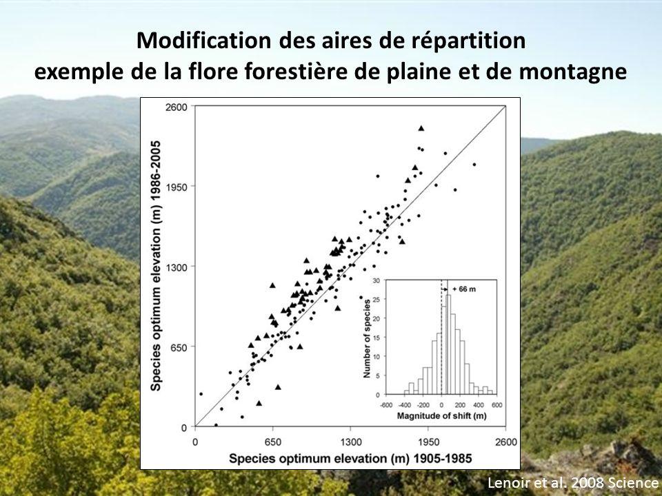 Lenoir et al. 2008 Science Modification des aires de répartition exemple de la flore forestière de plaine et de montagne