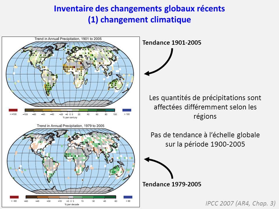 CO2 CH 4 N2ON2O Inventaire des changements globaux récents (2) composition atmosphérique Produit de combustion (pétrole, gaz, charbon, MO) Produit de fermentation anaérobie (décharges, bétail) Produit de combustion et de dégradation dengrais (dé/nitrification) Pots catalytiques +45%+130%+15%