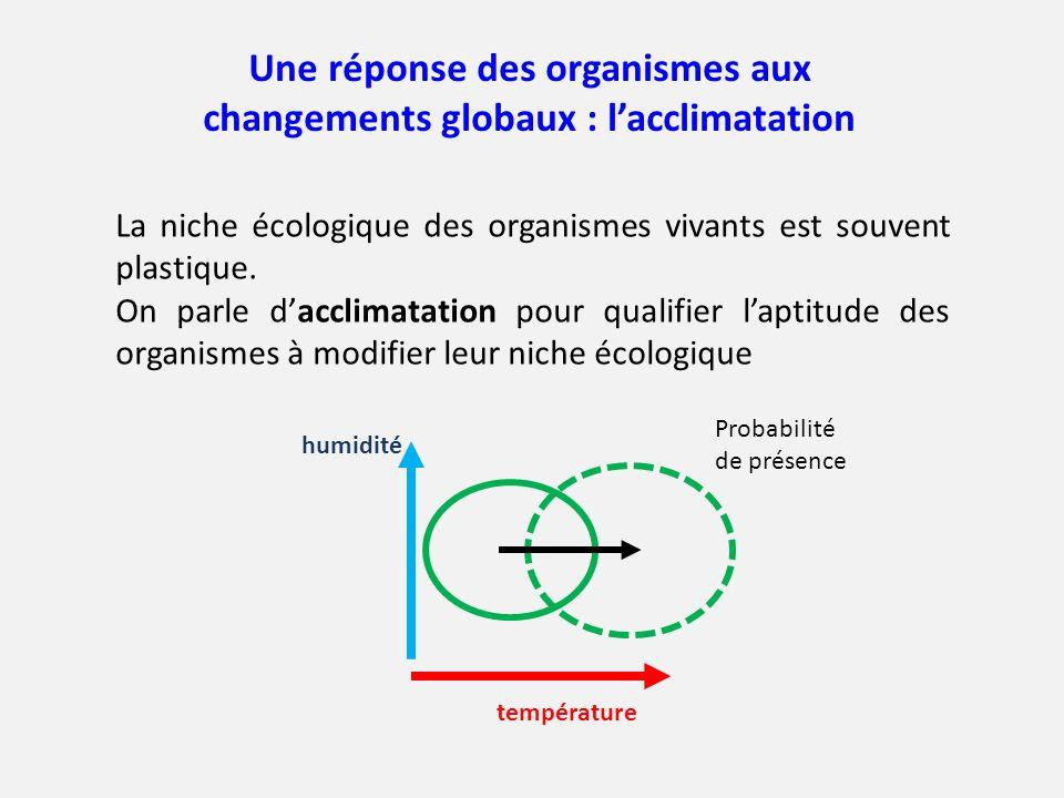 Une réponse des organismes aux changements globaux : lacclimatation La niche écologique des organismes vivants est souvent plastique. On parle dacclim