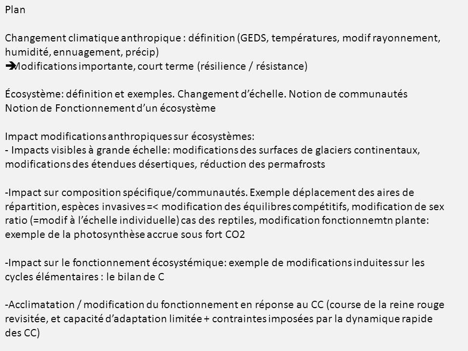 Plan Changement climatique anthropique : définition (GEDS, températures, modif rayonnement, humidité, ennuagement, précip) Modifications importante, c