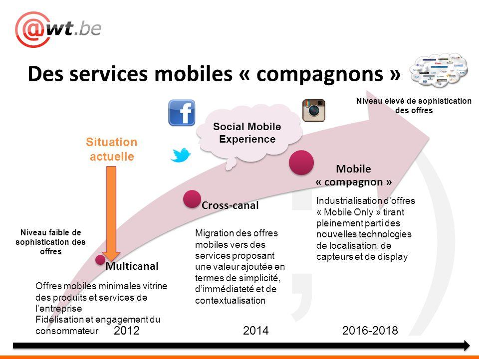 ;-) Multicanal Cross-canal Mobile « compagnon » Des services mobiles « compagnons » Industrialisation doffres « Mobile Only » tirant pleinement parti