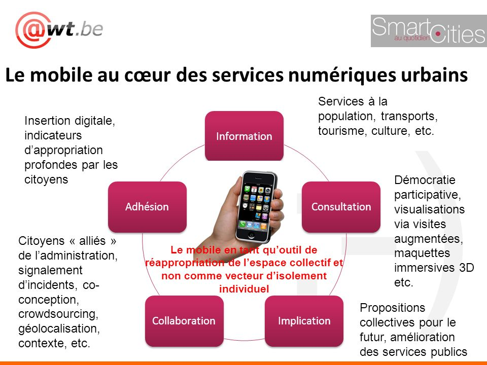 ;-) Le mobile au cœur des services numériques urbains InformationConsultationImplicationCollaborationAdhésion Le mobile en tant quoutil de réappropria