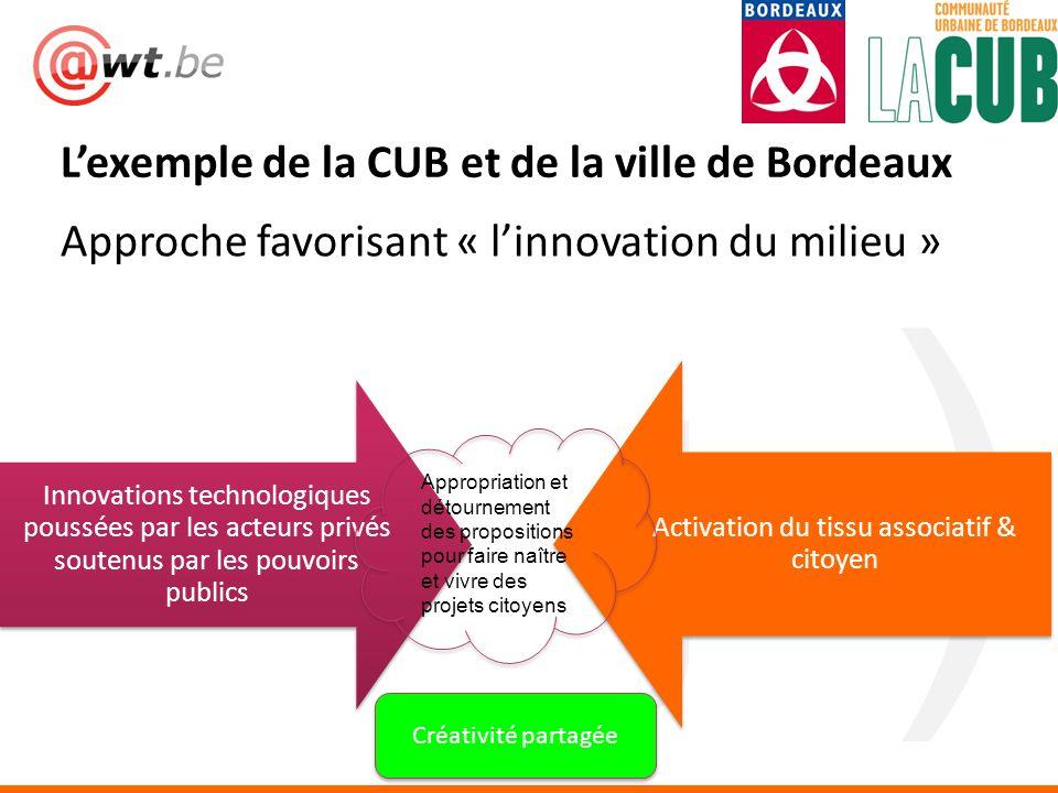 ;-) Approche favorisant « linnovation du milieu » Lexemple de la CUB et de la ville de Bordeaux Innovations technologiques poussées par les acteurs pr