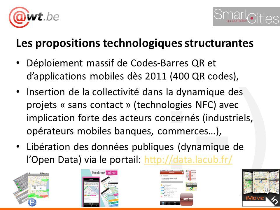 ;-) Déploiement massif de Codes-Barres QR et dapplications mobiles dès 2011 (400 QR codes), Insertion de la collectivité dans la dynamique des projets