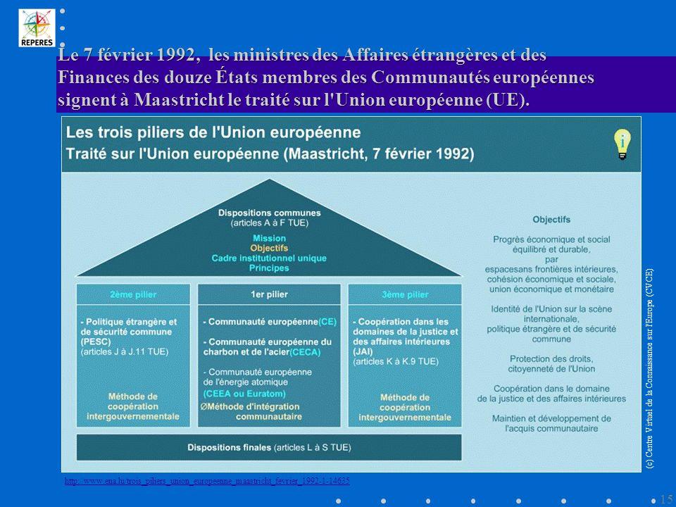 Le 7 février 1992, les ministres des Affaires étrangères et des Finances des douze États membres des Communautés européennes signent à Maastricht le traité sur l Union européenne (UE).