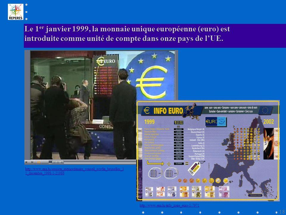 Le 1 er janvier 1999, la monnaie unique européenne (euro) est introduite comme unité de compte dans onze pays de lUE.