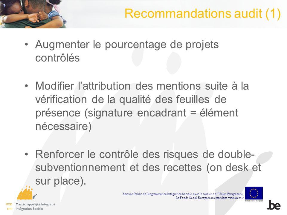 Recommandations audit (1) Augmenter le pourcentage de projets contrôlés Modifier lattribution des mentions suite à la vérification de la qualité des feuilles de présence (signature encadrant = élément nécessaire) Renforcer le contrôle des risques de double- subventionnement et des recettes (on desk et sur place).