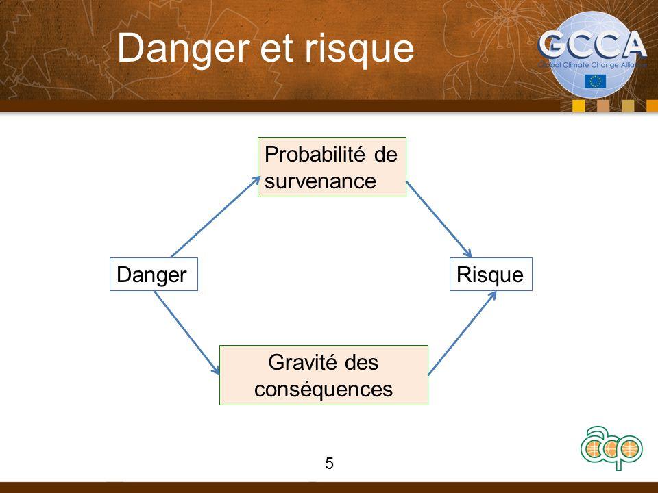 Danger et risque Danger Probabilité de survenance Risque Gravité des conséquences 5