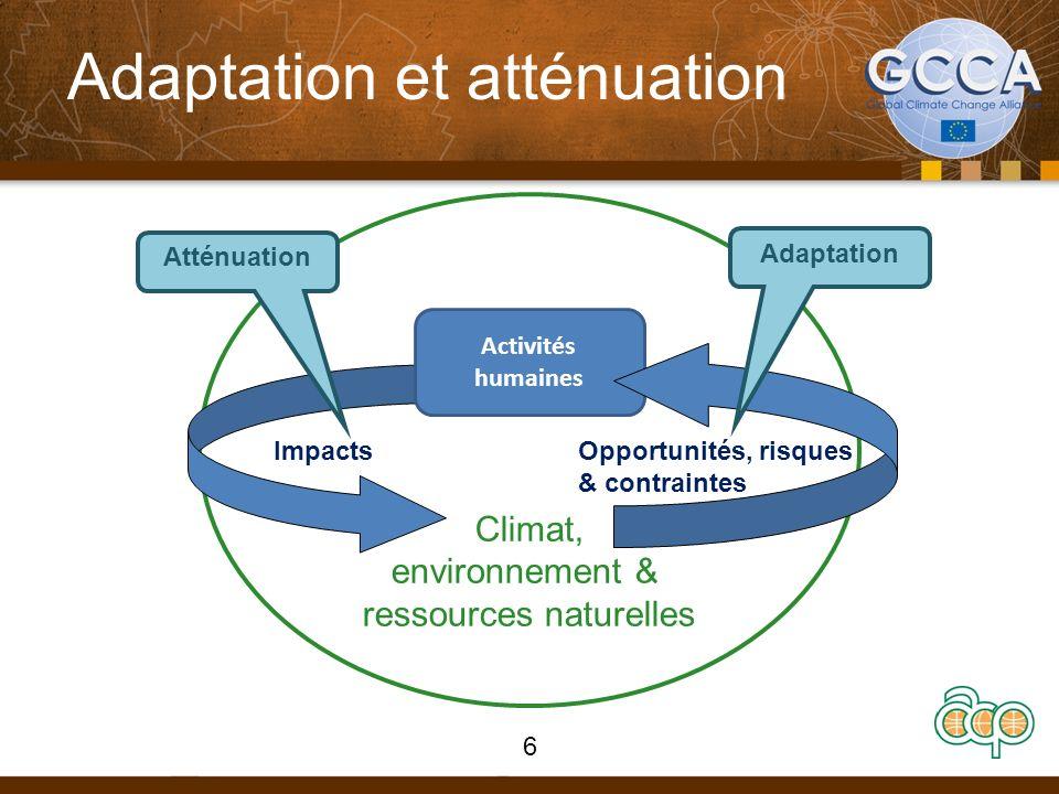 Adaptation et atténuation Climat, environnement & ressources naturelles Impacts Activités humaines Opportunités, risques & contraintes Adaptation Atténuation 6