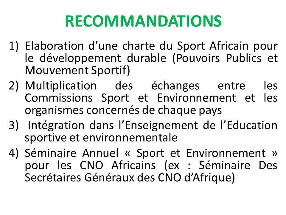 RECOMMANDATIONS 1)Elaboration dune charte du Sport Africain pour le développement durable (Pouvoirs Publics et Mouvement Sportif) 2)Multiplication des échanges entre les Commissions Sport et Environnement et les organismes concernés de chaque pays 3) Intégration dans lEnseignement de lEducation sportive et environnementale 4)Séminaire Annuel « Sport et Environnement » pour les CNO Africains (ex : Séminaire Des Secrétaires Généraux des CNO dAfrique)