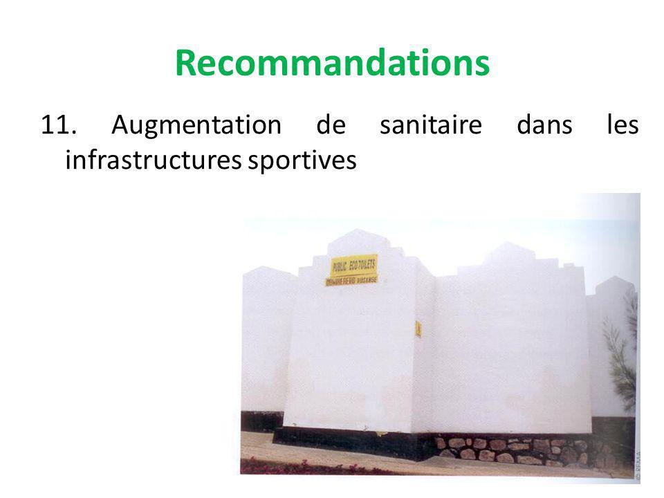 Recommandations 11. Augmentation de sanitaire dans les infrastructures sportives