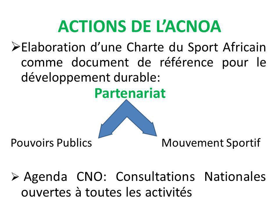 ACTIONS DE LACNOA Elaboration dune Charte du Sport Africain comme document de référence pour le développement durable: Partenariat Pouvoirs Publics Mouvement Sportif Agenda CNO: Consultations Nationales ouvertes à toutes les activités