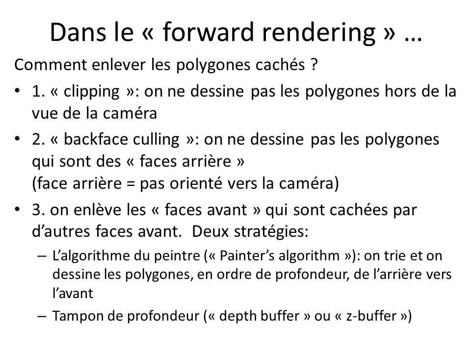 Dans le « forward rendering » … Comment enlever les polygones cachés .