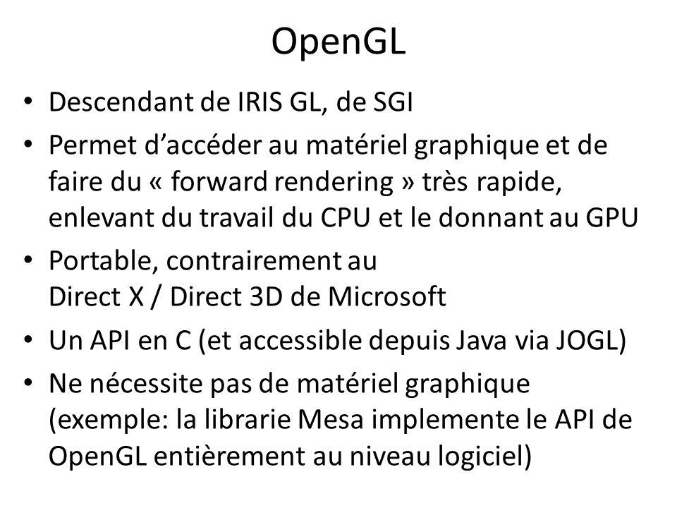 OpenGL Descendant de IRIS GL, de SGI Permet daccéder au matériel graphique et de faire du « forward rendering » très rapide, enlevant du travail du CPU et le donnant au GPU Portable, contrairement au Direct X / Direct 3D de Microsoft Un API en C (et accessible depuis Java via JOGL) Ne nécessite pas de matériel graphique (exemple: la librarie Mesa implemente le API de OpenGL entièrement au niveau logiciel)
