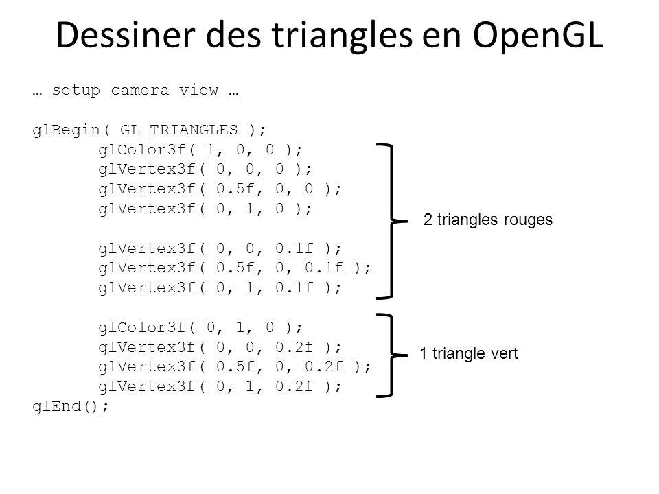 Dessiner des triangles en OpenGL … setup camera view … glBegin( GL_TRIANGLES ); glColor3f( 1, 0, 0 ); glVertex3f( 0, 0, 0 ); glVertex3f( 0.5f, 0, 0 ); glVertex3f( 0, 1, 0 ); glVertex3f( 0, 0, 0.1f ); glVertex3f( 0.5f, 0, 0.1f ); glVertex3f( 0, 1, 0.1f ); glColor3f( 0, 1, 0 ); glVertex3f( 0, 0, 0.2f ); glVertex3f( 0.5f, 0, 0.2f ); glVertex3f( 0, 1, 0.2f ); glEnd(); 2 triangles rouges 1 triangle vert
