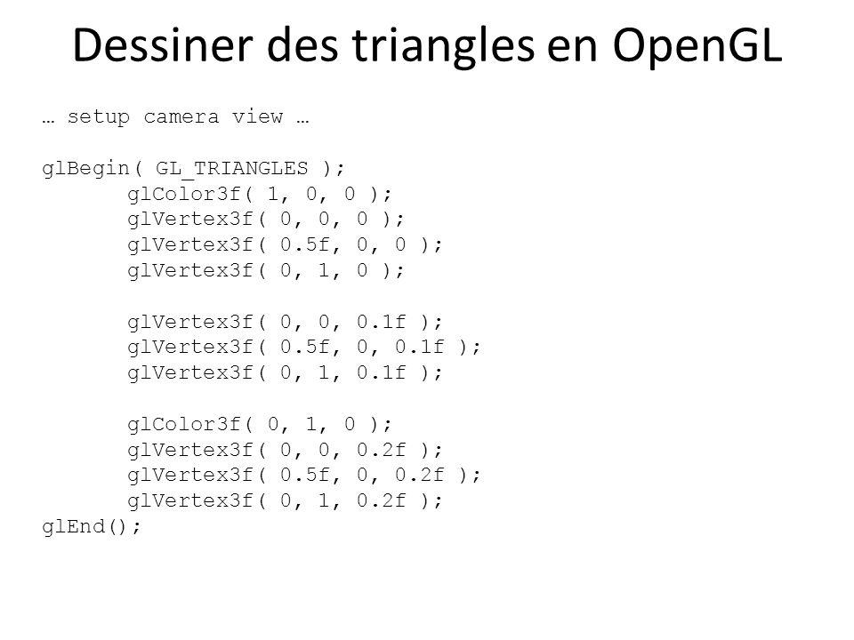 Dessiner des triangles en OpenGL … setup camera view … glBegin( GL_TRIANGLES ); glColor3f( 1, 0, 0 ); glVertex3f( 0, 0, 0 ); glVertex3f( 0.5f, 0, 0 ); glVertex3f( 0, 1, 0 ); glVertex3f( 0, 0, 0.1f ); glVertex3f( 0.5f, 0, 0.1f ); glVertex3f( 0, 1, 0.1f ); glColor3f( 0, 1, 0 ); glVertex3f( 0, 0, 0.2f ); glVertex3f( 0.5f, 0, 0.2f ); glVertex3f( 0, 1, 0.2f ); glEnd();
