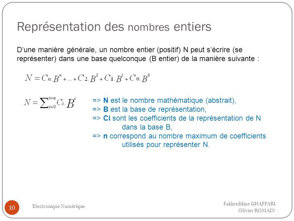 Représentation des nombres entiers Electronique Numérique 10 Dune manière générale, un nombre entier (positif) N peut sécrire (se représenter) dans un
