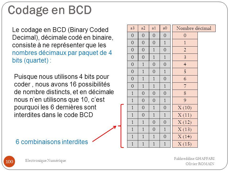 Codage en BCD Electronique Numérique 100 Le codage en BCD (Binary Coded Decimal), décimale codé en binaire, consiste à ne représenter que les nombres