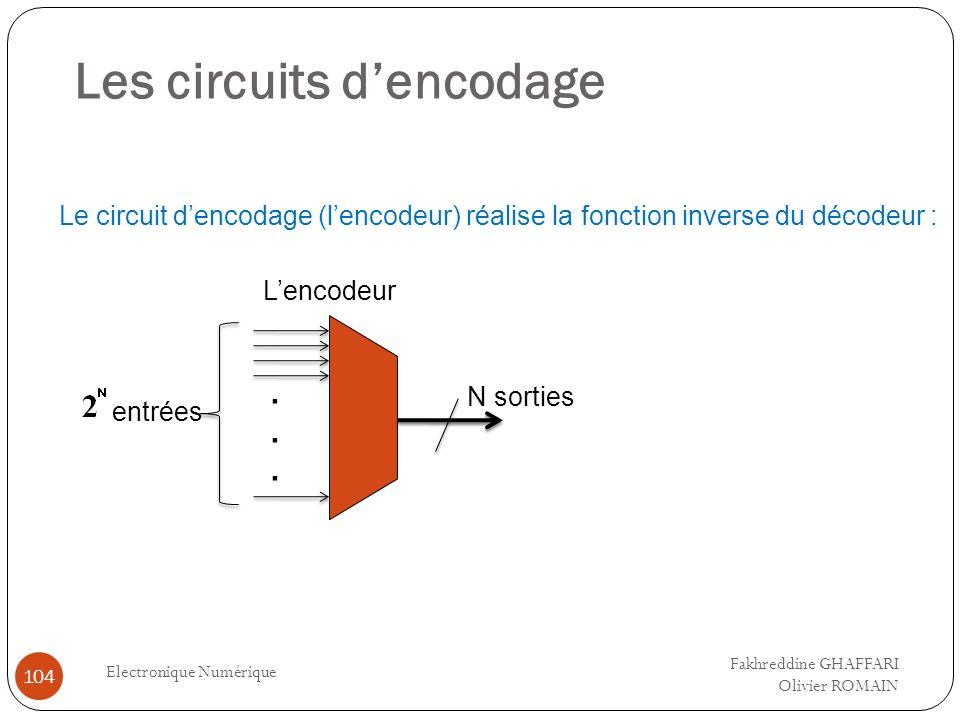 Les circuits dencodage Electronique Numérique 104...... entrées N sorties Lencodeur Le circuit dencodage (lencodeur) réalise la fonction inverse du dé