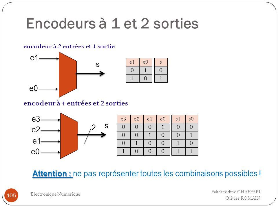 Encodeurs à 1 et 2 sorties Electronique Numérique 105 e1 s0 0 1 0 0 0 1 1 1 s1 s 0 1 e1 0 1 e0 1 0 e2 0 0 0 0 1 0 0 1 e3e0 1 0 0 1 0 0 0 0 e1 encodeur