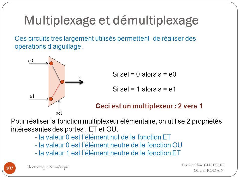 Multiplexage et démultiplexage Electronique Numérique 107 Ces circuits très largement utilisés permettent de réaliser des opérations daiguillage. e0 e
