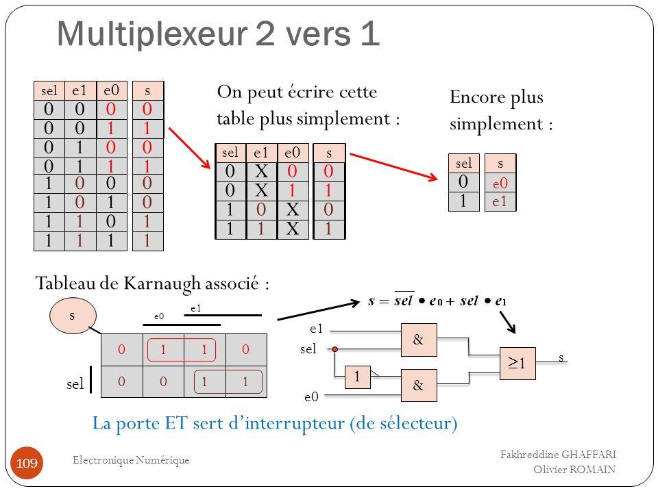 Multiplexeur 2 vers 1 Electronique Numérique 109 0 1 0 1 s sel 0 0 0 0 e0 0 1 0 0 0 1 1 1 e1 0 0 1 1 1 1 1 1 0 1 0 0 0 1 1 1 On peut écrire cette tabl