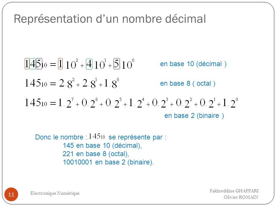 Représentation dun nombre décimal Electronique Numérique 11 en base 10 (décimal ) en base 8 ( octal ) en base 2 (binaire ) Donc le nombre : se représe