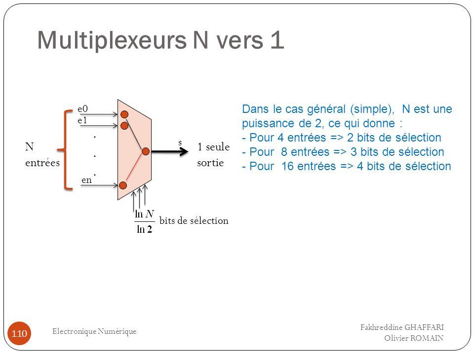 Multiplexeurs N vers 1 Electronique Numérique 110 e0 en bits de sélection s N entrées 1 seule sortie e1...... Dans le cas général (simple), N est une