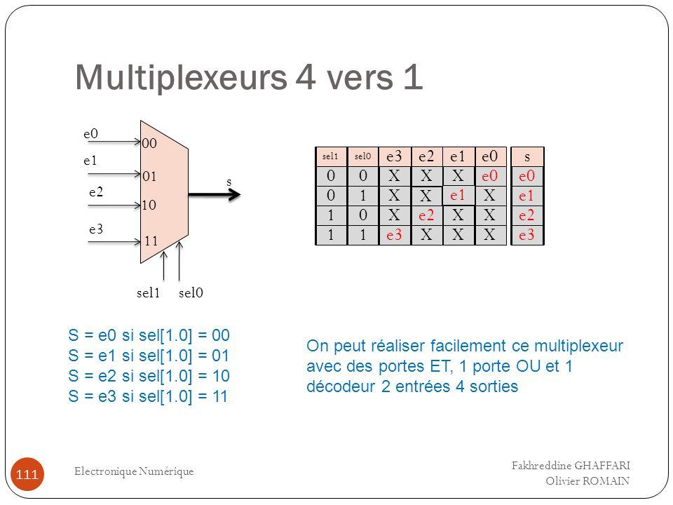 Multiplexeurs 4 vers 1 Electronique Numérique 111 e0 e3 s e1 e2 00 01 10 11 sel0sel1 e0 e1 e2 e3 s sel0 0 1 0 1 e0 X X X X X X X e1 sel1 0 0 1 1 e2 X