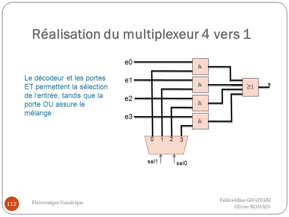 Réalisation du multiplexeur 4 vers 1 Electronique Numérique 112 & & & & 1 0 1 2 3 s sel1 e0 e1 e2 e3 Le décodeur et les portes ET permettent la sélect