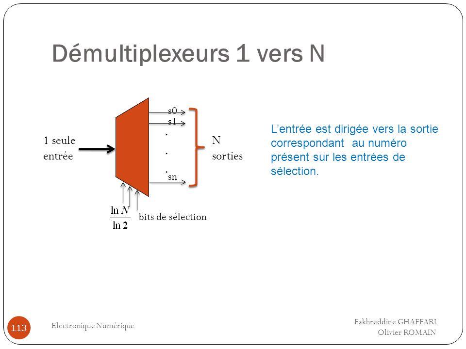 Démultiplexeurs 1 vers N Electronique Numérique 113 s0 sn bits de sélection N sorties 1 seule entrée s1...... Lentrée est dirigée vers la sortie corre