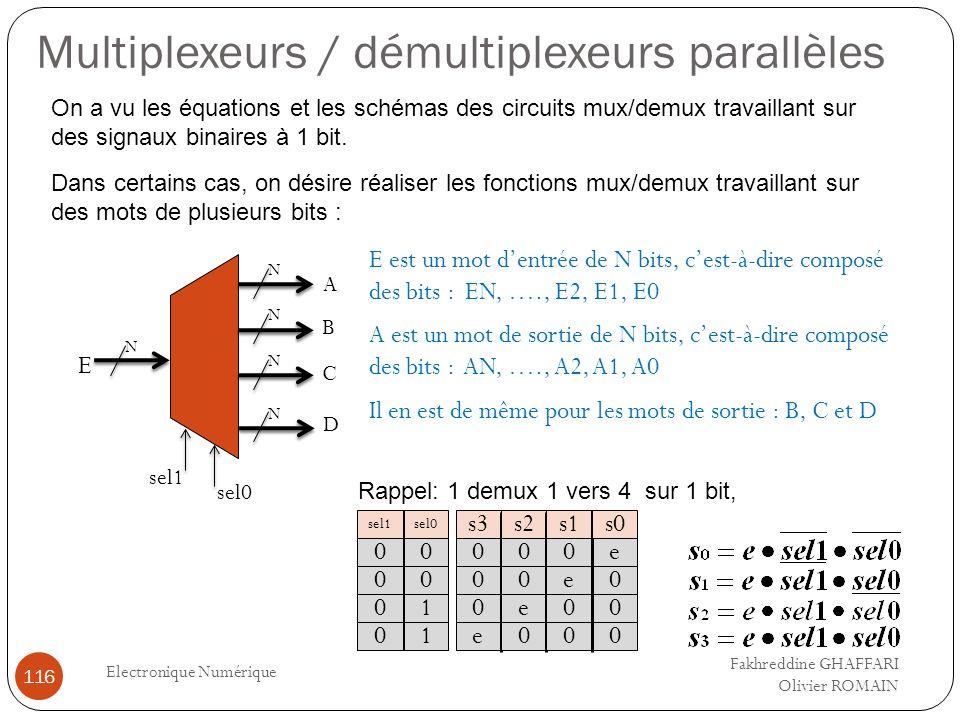 Multiplexeurs / démultiplexeurs parallèles Electronique Numérique 116 On a vu les équations et les schémas des circuits mux/demux travaillant sur des