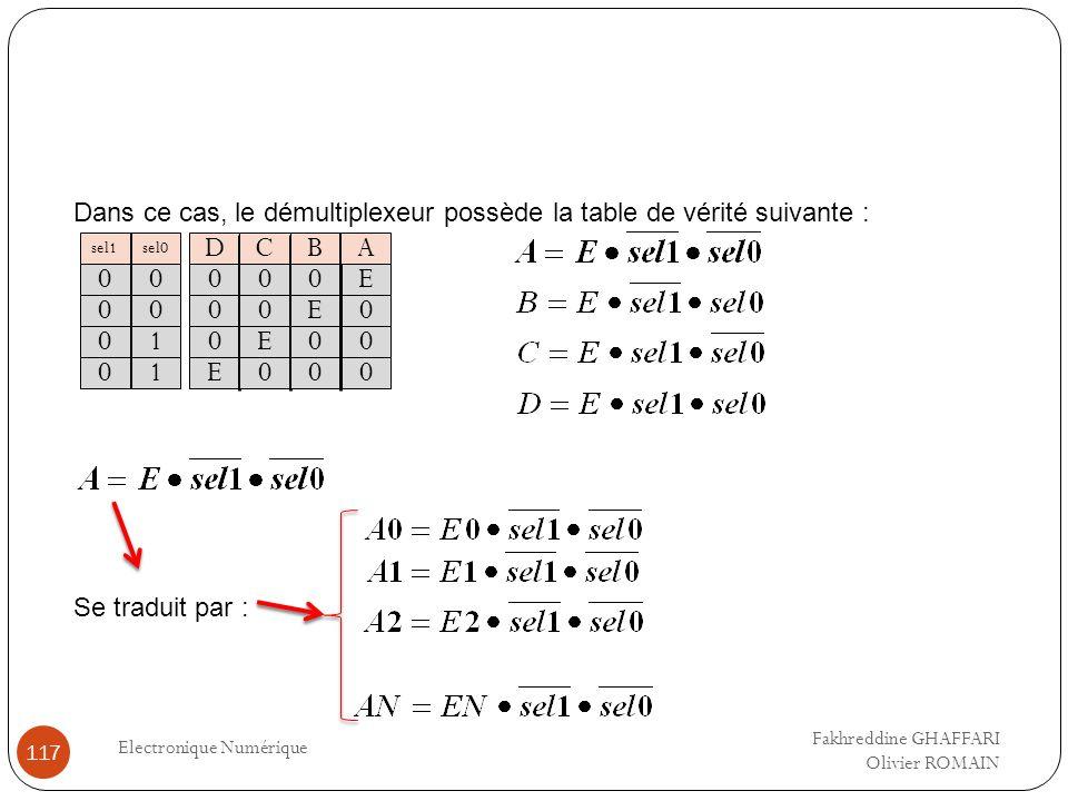 Electronique Numérique 117 0 0 0 E D sel0 0 0 1 1 sel1 0 0 0 0 0 0 E 0 C 0 E 0 0 B E 0 0 0 A Dans ce cas, le démultiplexeur possède la table de vérité