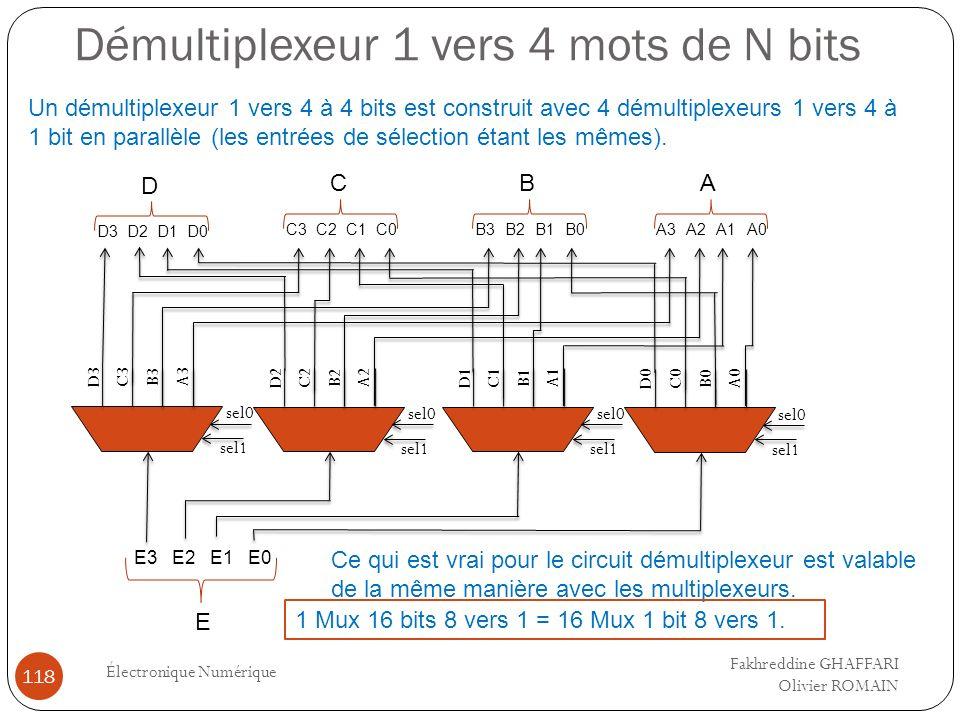 Démultiplexeur 1 vers 4 mots de N bits Électronique Numérique 118 Un démultiplexeur 1 vers 4 à 4 bits est construit avec 4 démultiplexeurs 1 vers 4 à