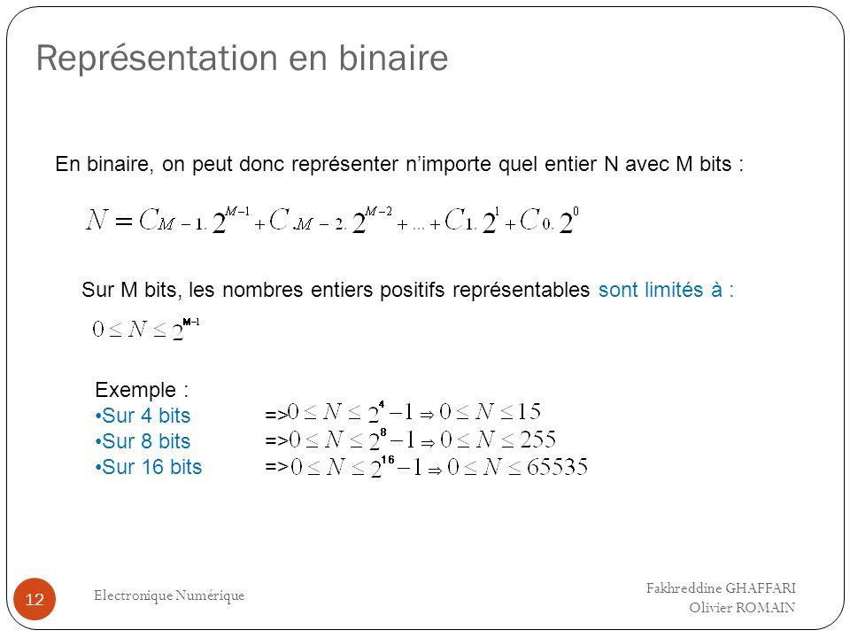 Représentation en binaire Electronique Numérique 12 En binaire, on peut donc représenter nimporte quel entier N avec M bits : Sur M bits, les nombres