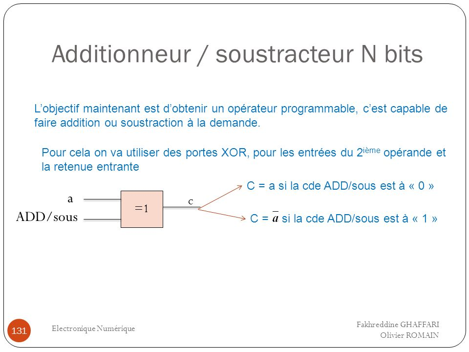 Additionneur / soustracteur N bits Electronique Numérique 131 Lobjectif maintenant est dobtenir un opérateur programmable, cest capable de faire addit
