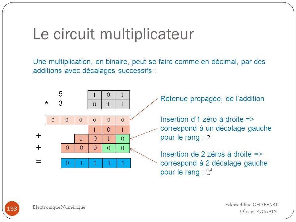 Le circuit multiplicateur Electronique Numérique 133 Une multiplication, en binaire, peut se faire comme en décimal, par des additions avec décalages