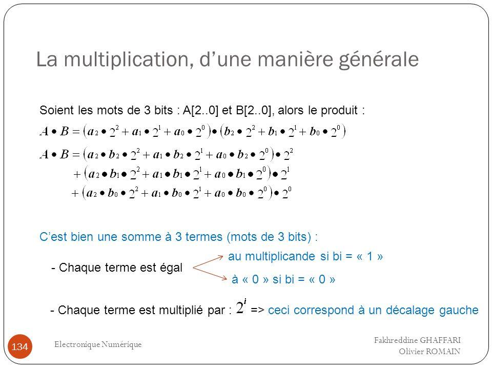 La multiplication, dune manière générale Electronique Numérique 134 Soient les mots de 3 bits : A[2..0] et B[2..0], alors le produit : Cest bien une s