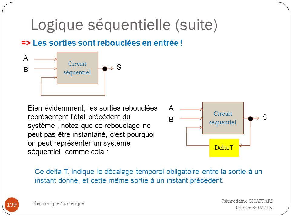 Logique séquentielle (suite) Electronique Numérique 139 Circuit séquentiel A B S => Les sorties sont rebouclées en entrée ! Bien évidemment, les sorti